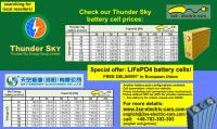 Стоимость литий-ионных аккумуляторных батарей для самодельных электромобилей